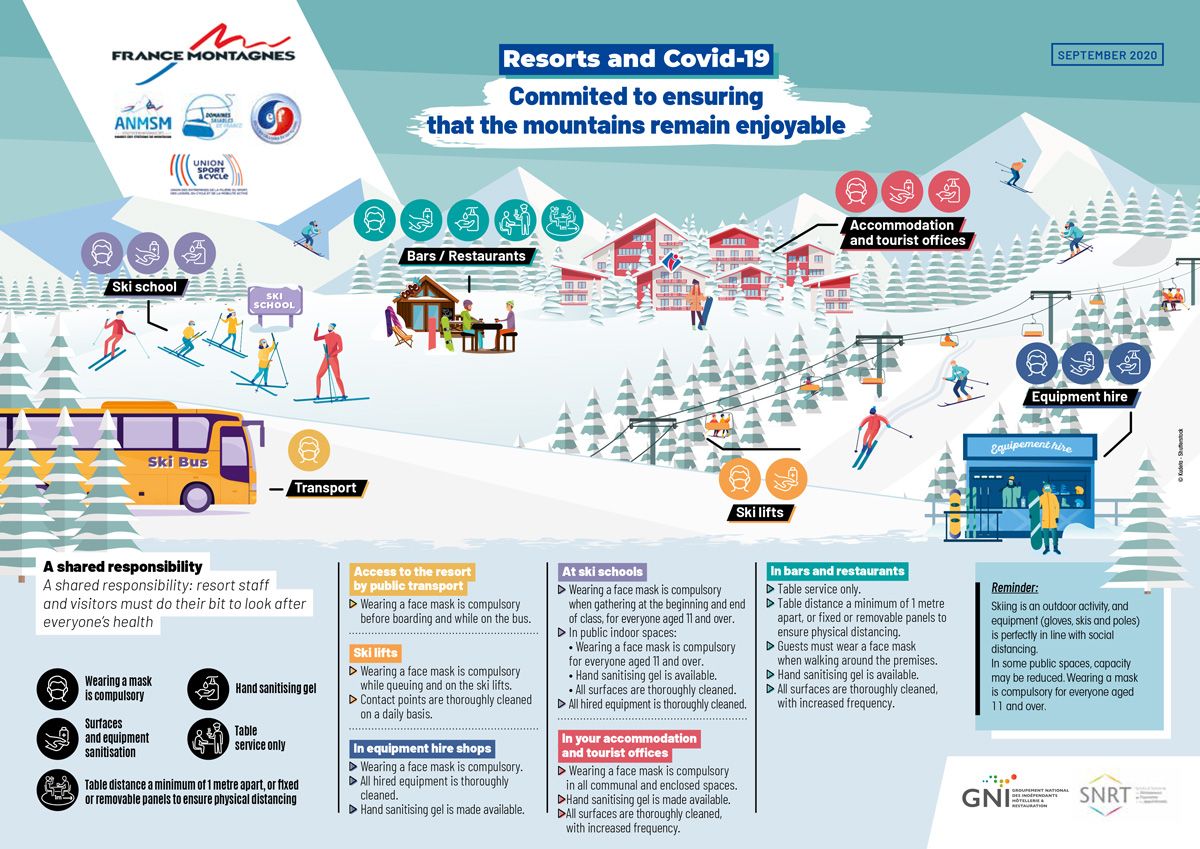 Infographie Stations et COVID-19